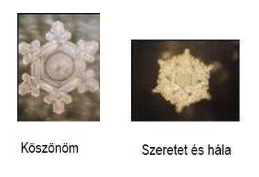 Masaru Emoto vízkristályok
